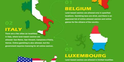 Gambling: Where You Can & Can't Play [Infographic]