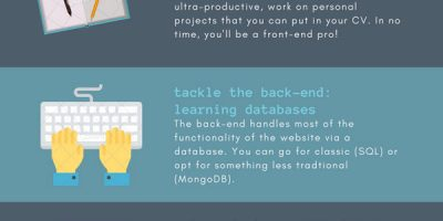 How to Be a Full-Stack Developer [Infographic]