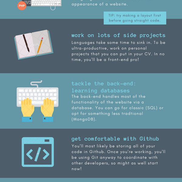 How to Be a Full-Stack Developer [Infographic] - Best