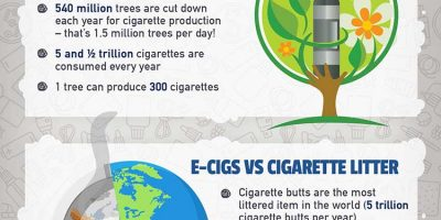 Smoking vs. Vaping [Infographic]