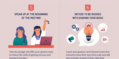 An Introvert's Guide to Meetings [Infographic]