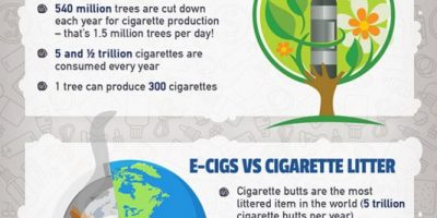 Smoking vs. Vaping & Their Effects On the Environment