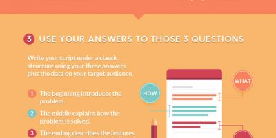 How to: Write an Explainer Video Script [Infographic]