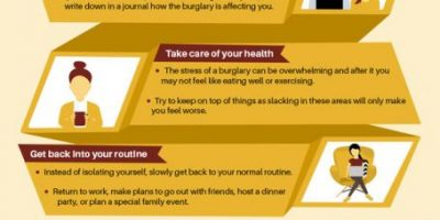 How a Home Invasion Impacts Your Mind