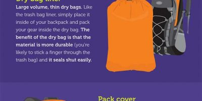 How to Stay Comfortable Backpacking in Bad Weather