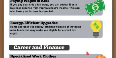 20 Overlooked & Unusual Tax Deductions You May Be Eligible For