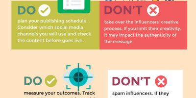The Dos & Don'ts of Infuencer Marketing