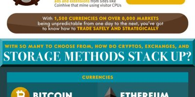 How to Stop Crypto Theft [Infographic]