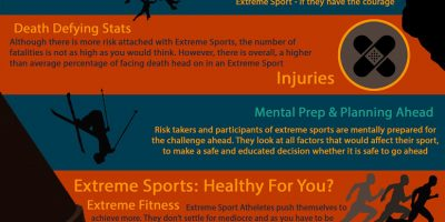 The Psychology Of Extreme Sports Infographic