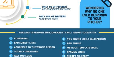 10 Reasons Journalists Don't Respond To Pitches