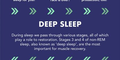 How To Sleep After Exercise [Tips]