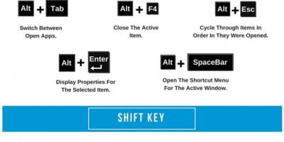 35+ Windows Keyboard Shortcuts You Should Know