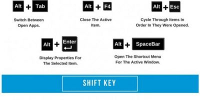 35+ Windows Keyboard Shortcuts You Should Know