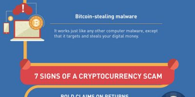 How to Spot Cryptocurrency Scams [Infographic]