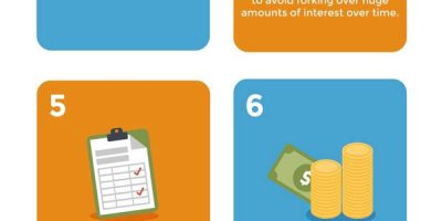 How to Become a Highly Successful Saver [Infographic]