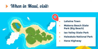Which Hawaiian Islands to Visit First?