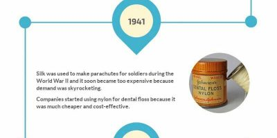 The History of Flossing [Infographic]