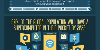 21 Technology Tipping Points We Will Reach By 2030