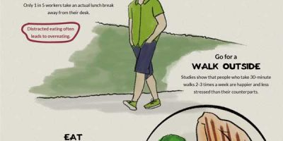 How to Stay Healthy During the Workweek [Infographic]