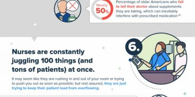 10 Things Nurses Wish You Knew [Infographic]