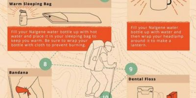 12 Awesome Backpacking Hacks [Infographic]