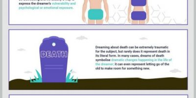 The Most Common Dreams & Their Meanings