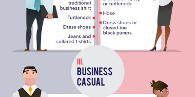 Guide to Power Dressing [Infographic]