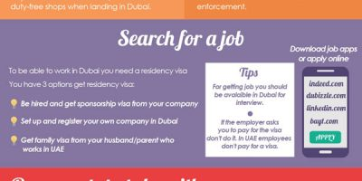 Moving to Dubai [Infographic]