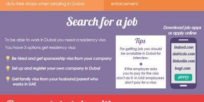 Moving to Dubai [Infographic]
