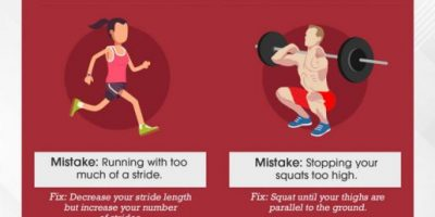 The Importance of Form in Exercising [Infographic]