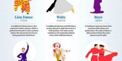 Signature Dance Moves From Around the World