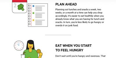 How to Eat Healthier At Work [Infographic]