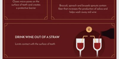 11 Ways to Protect Teeth from Red Wine Stains