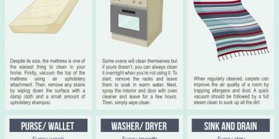 How Often You Should Wash Your Stuff [Infographic]