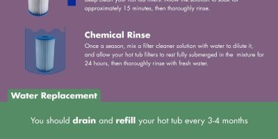 Hot Tub Care Tips & Hacks