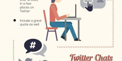 20 Places To Share Your Content [Infographic]