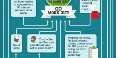 Do I Work Out Today? [Infographic]