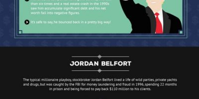 Bounce Back Billionaires [Infographic]