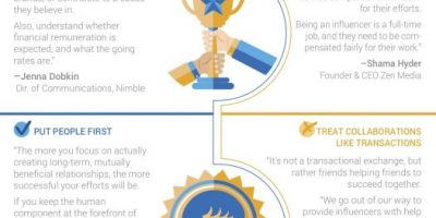 12 Dos & Don'ts of Influence Marketing [Infographic]