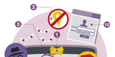 How to Protect Your Privacy Online [Infographic]