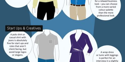 What to Wear to An Interview: 10 Tips