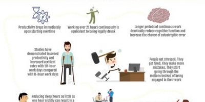 70+ Reasons Switching to 4-Day Workweeks Is Better [Infographic]