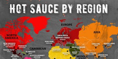 All You Need to Know About Hot Sauce [Infographic]