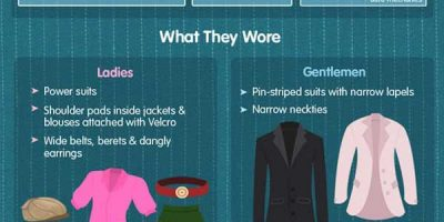 What Men & Women Wear At Work [Infographic]