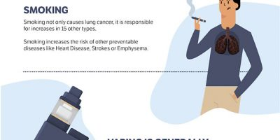 Vaping vs Smoking [Infographic]