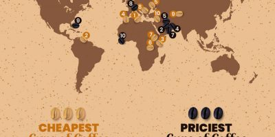 Cheapest & Priciest Cups of Coffee [Infographic]