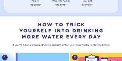 How & Why to Drink More Water [Infographic]