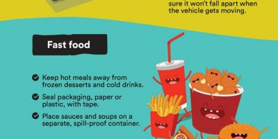 How to Properly Pack Food for Delivery [Infographic]