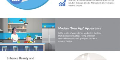 Why Remodel Your Kitchen? [Infographic]