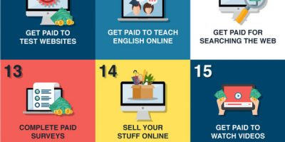 27 Ways to Make $100 a Day [Infographic]